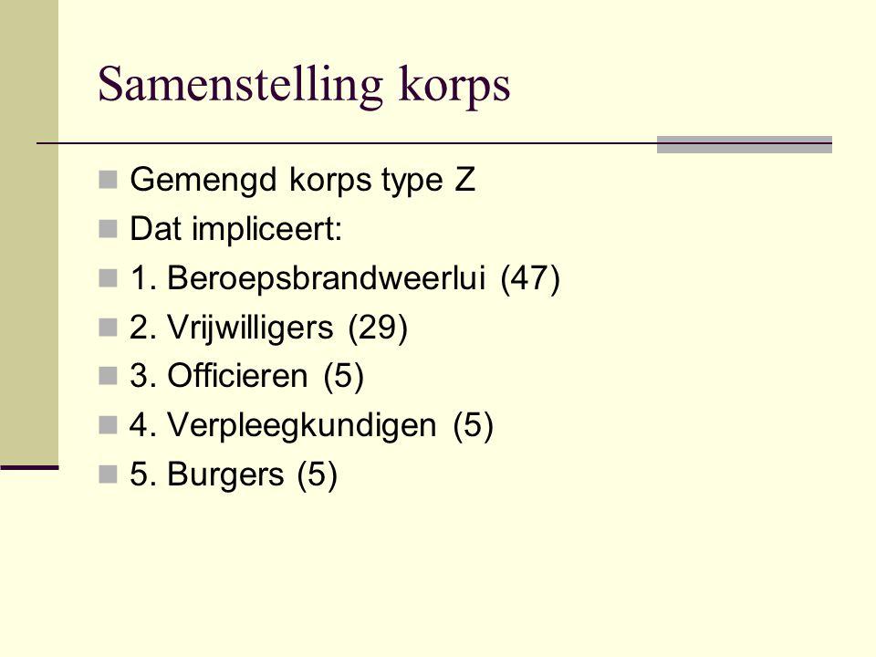 Samenstelling korps Gemengd korps type Z Dat impliceert: 1.
