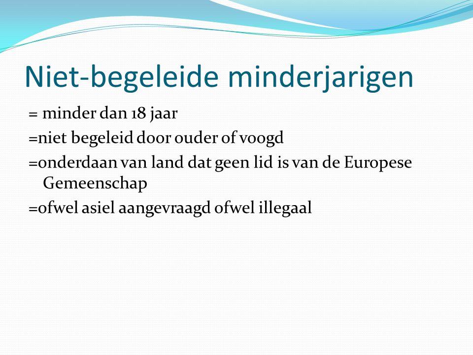 Opvang in België Collectief opvangsysteem: Opvang in een opvangcentrum Basisvoorzieningen aanwezig Huishoudelijk reglement Individuele opvang: Mogelij