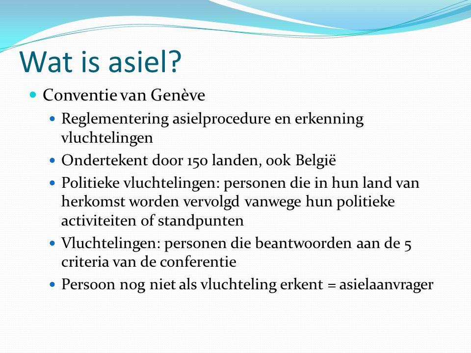Inhoud Wat is asiel? Evolutie van de asielaanvragen Hoe verloopt de asielprocedure Opvang in België Niet-begeleide minderjarigen Terugkeer Regularisat