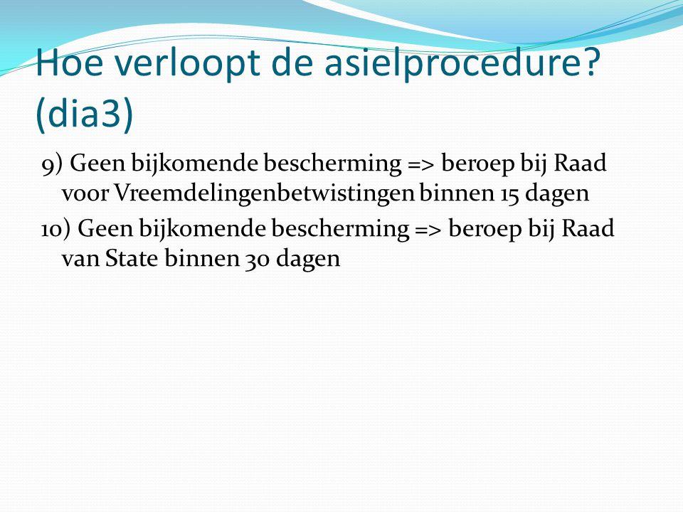 Hoe verloopt de asielprocedure? (dia2) 4) Valt de asielzoeker onder de criteria van het vluchtelingenverdrag? 5) Indien ja op stap 4 => onbeperkt verb