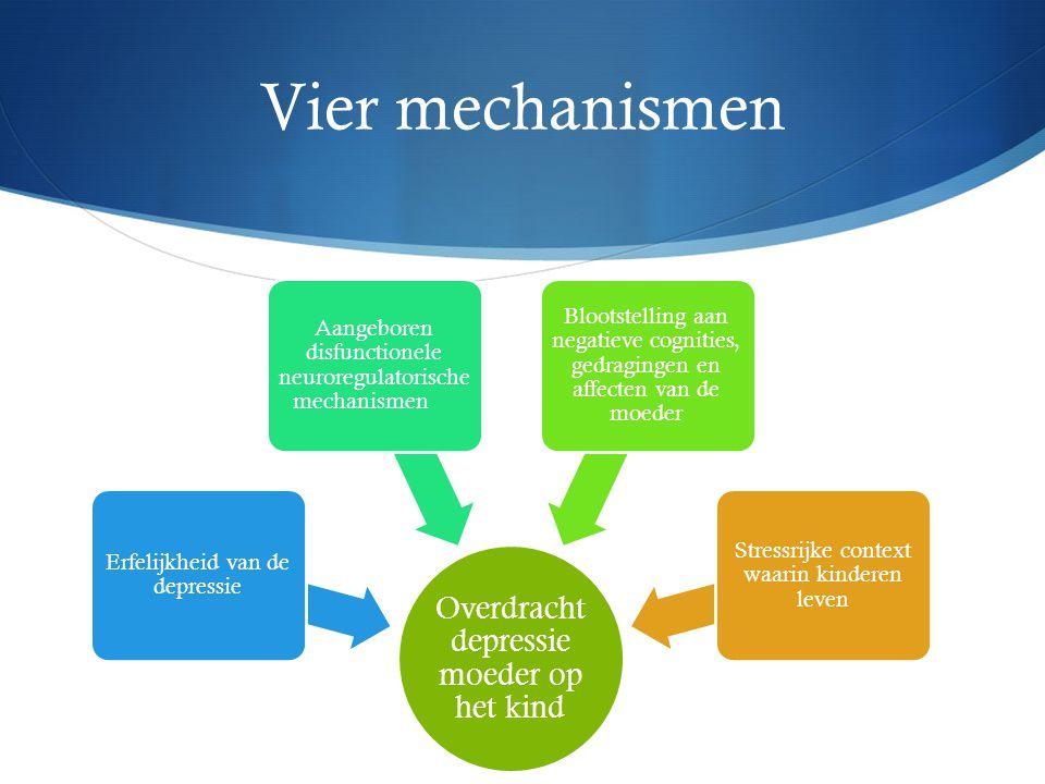 Vier mechanismen Overdracht depressie moeder op het kind Stressrijke context waarin kinderen leven Blootstelling aan negatieve cognities, gedragingen en affecten van de moeder Aangeboren disfunctionele neuroregulatorische mechanismen Erfelijkheid van de depressie