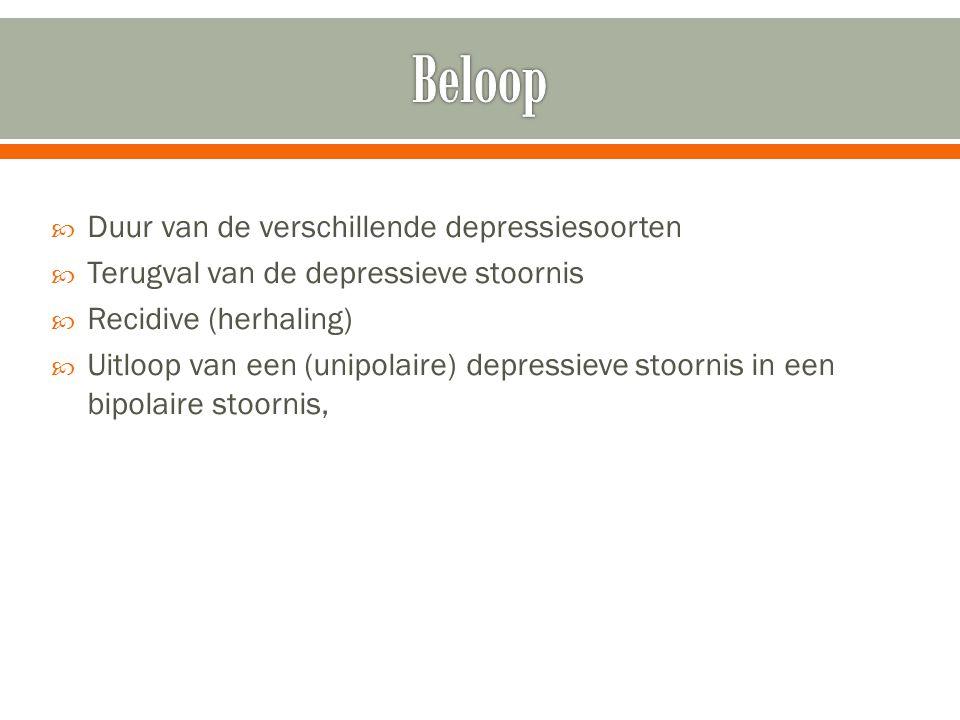  Duur van de verschillende depressiesoorten  Terugval van de depressieve stoornis  Recidive (herhaling)  Uitloop van een (unipolaire) depressieve stoornis in een bipolaire stoornis,