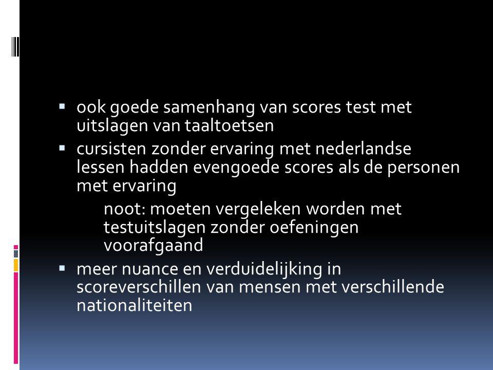  ook goede samenhang van scores test met uitslagen van taaltoetsen  cursisten zonder ervaring met nederlandse lessen hadden evengoede scores als de personen met ervaring noot: moeten vergeleken worden met testuitslagen zonder oefeningen voorafgaand  meer nuance en verduidelijking in scoreverschillen van mensen met verschillende nationaliteiten