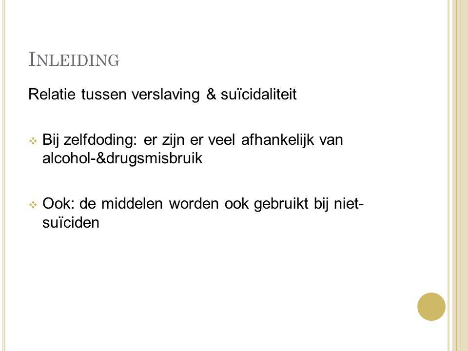 I NLEIDING Relatie tussen verslaving & suïcidaliteit  Bij zelfdoding: er zijn er veel afhankelijk van alcohol-&drugsmisbruik  Ook: de middelen worde