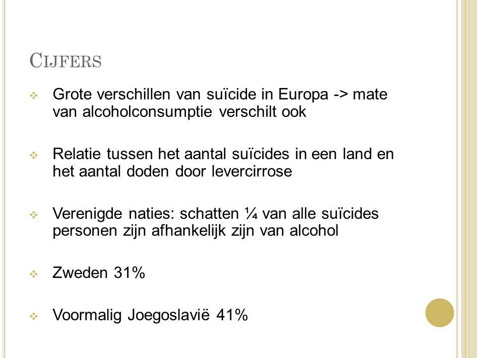 C IJFERS  Grote verschillen van suïcide in Europa -> mate van alcoholconsumptie verschilt ook  Relatie tussen het aantal suïcides in een land en het
