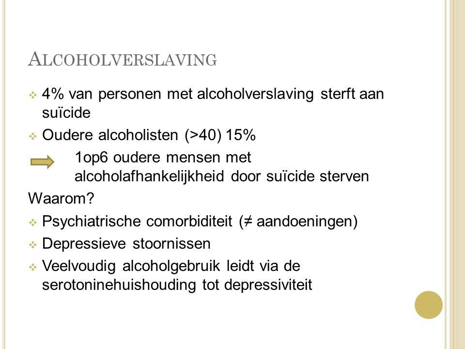 A LCOHOLVERSLAVING  4% van personen met alcoholverslaving sterft aan suïcide  Oudere alcoholisten (>40) 15% 1op6 oudere mensen met alcoholafhankelij