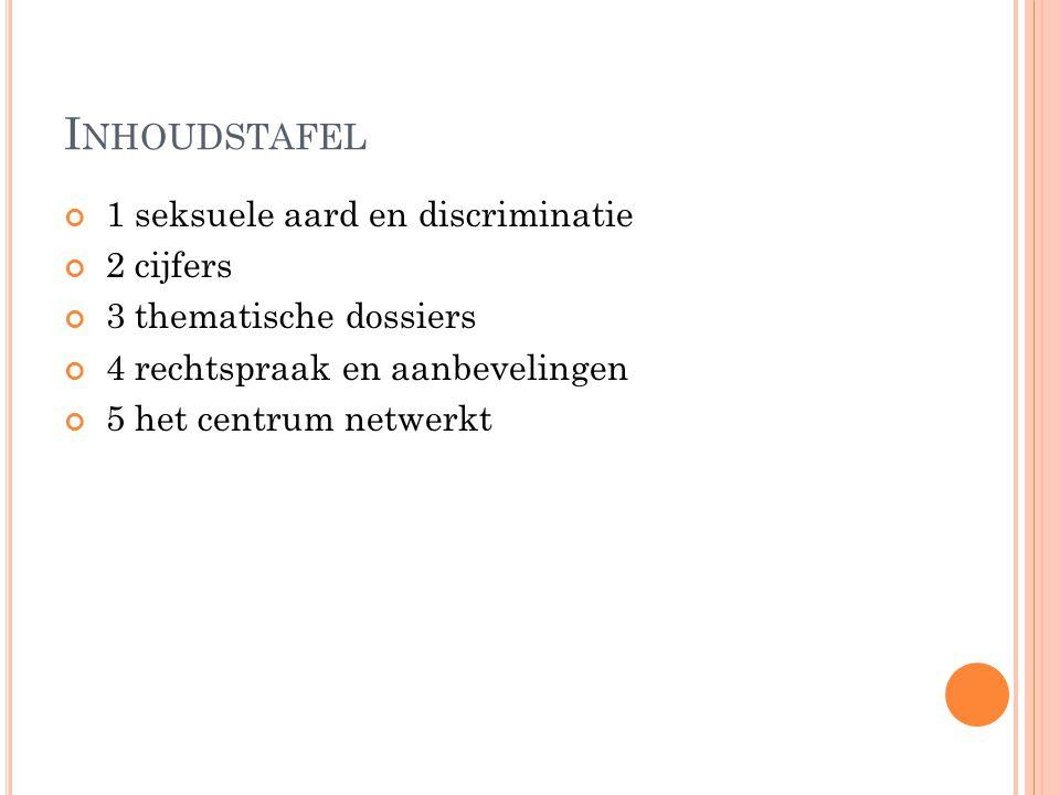 1.S EKSUELE AARD EN DISCRIMINATIE 1.1 gelijke rechten voor holebi's in België.