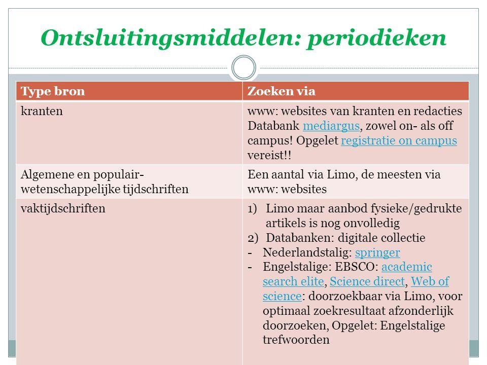 Ontsluitingsmiddelen: periodieken Type bronZoeken via krantenwww: websites van kranten en redacties Databank mediargus, zowel on- als off campus! Opge
