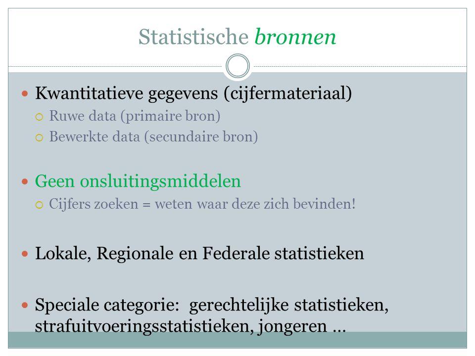 Kwantitatieve gegevens (cijfermateriaal)  Ruwe data (primaire bron)  Bewerkte data (secundaire bron) Geen onsluitingsmiddelen  Cijfers zoeken = weten waar deze zich bevinden.