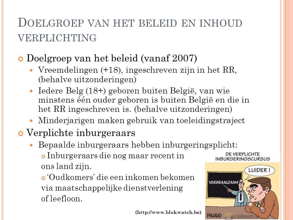 D OELGROEP VAN HET BELEID EN INHOUD VERPLICHTING Doelgroep van het beleid (vanaf 2007) Vreemdelingen (+18), ingeschreven zijn in het RR, (behalve uitzonderingen) Iedere Belg (18+) geboren buiten België, van wie minstens één ouder geboren is buiten België en die in het RR ingeschreven is.