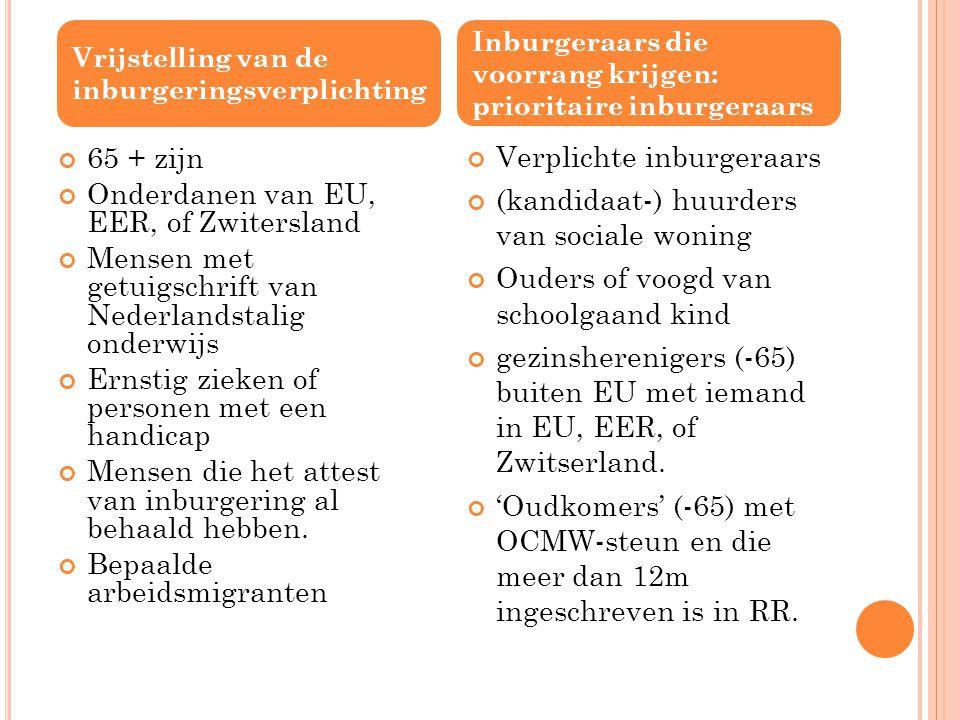 65 + zijn Onderdanen van EU, EER, of Zwitersland Mensen met getuigschrift van Nederlandstalig onderwijs Ernstig zieken of personen met een handicap Mensen die het attest van inburgering al behaald hebben.