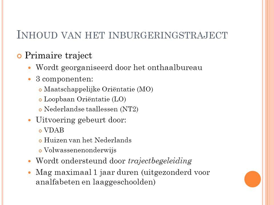 I NHOUD VAN HET INBURGERINGSTRAJECT Primaire traject Wordt georganiseerd door het onthaalbureau 3 componenten: Maatschappelijke Oriëntatie (MO) Loopbaan Oriëntatie (LO) Nederlandse taallessen (NT2) Uitvoering gebeurt door: VDAB Huizen van het Nederlands Volwassenenonderwijs Wordt ondersteund door trajectbegeleiding Mag maximaal 1 jaar duren (uitgezonderd voor analfabeten en laaggeschoolden)
