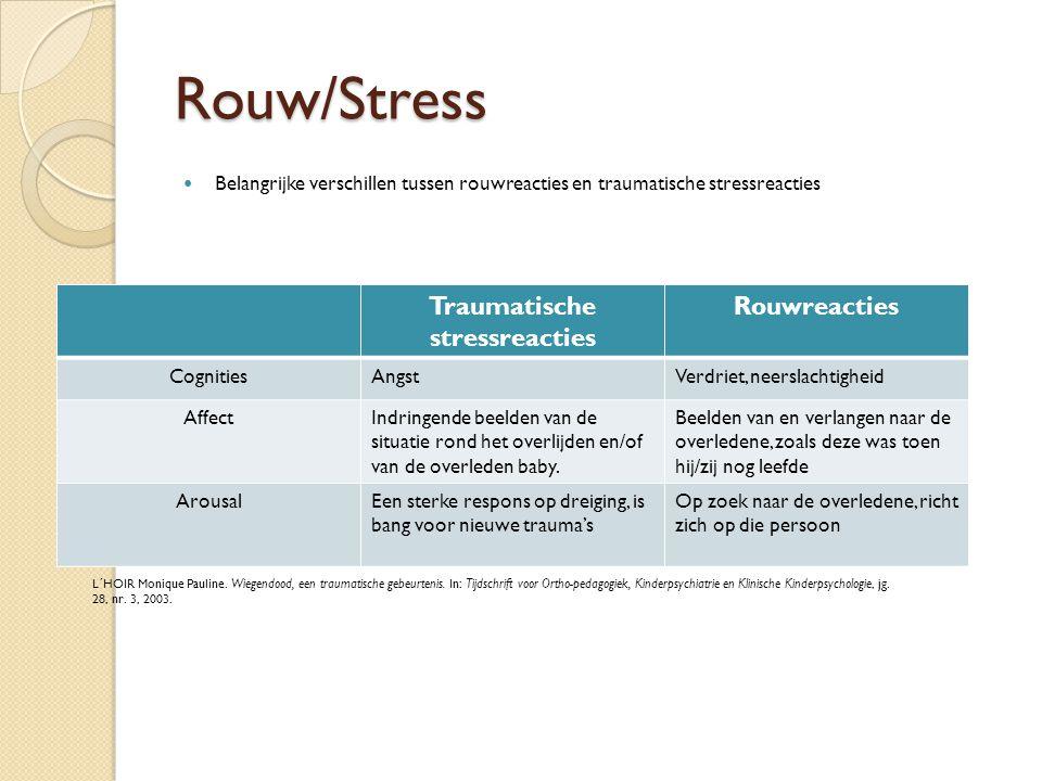 Rouw/Stress Belangrijke verschillen tussen rouwreacties en traumatische stressreacties Traumatische stressreacties Rouwreacties CognitiesAngstVerdriet