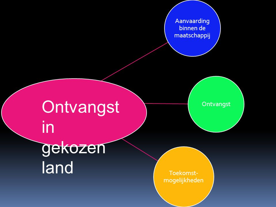 Aanvaarding binnen onze maatschappij  what is a sofa bed from Lord Rodger:what is a sofa bed just as male heterosexuals are free to enjoy themselves playing rugby, drinking beer and talking about girls with their mates, so male homosexuals are to be free to enjoy themselves going to Kylie concerts, drinking exotically coloured cocktails and talking about boys with their straight female mates.