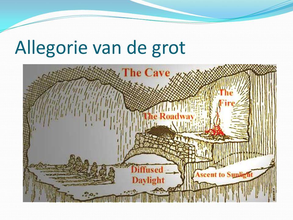 Visie Plato: Wat doet filosofie? Grotallegorie: mens zit gevangen in grot. Achter hen brand een vuur en tussen de mensen en het vuur passeren dieren.