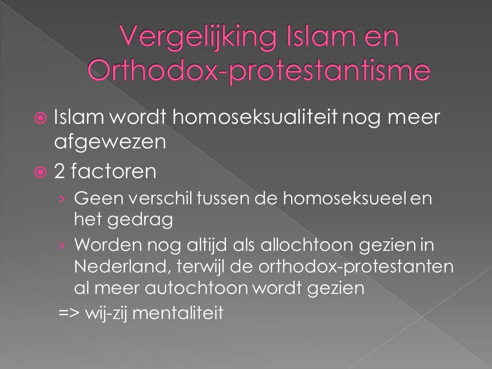  Islam wordt homoseksualiteit nog meer afgewezen  2 factoren › Geen verschil tussen de homoseksueel en het gedrag › Worden nog altijd als allochtoon