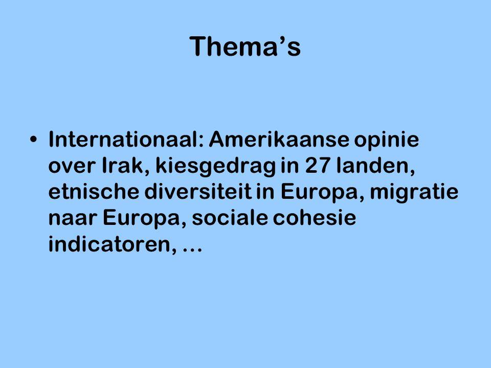 Thema's Internationaal: Amerikaanse opinie over Irak, kiesgedrag in 27 landen, etnische diversiteit in Europa, migratie naar Europa, sociale cohesie i