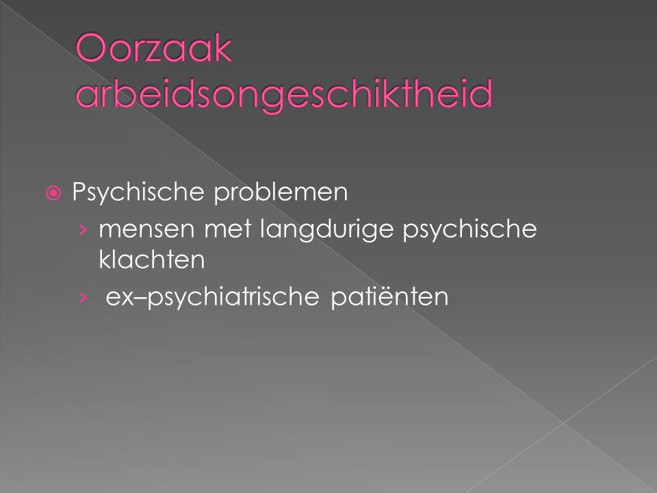  Psychische problemen › mensen met langdurige psychische klachten › ex–psychiatrische patiënten