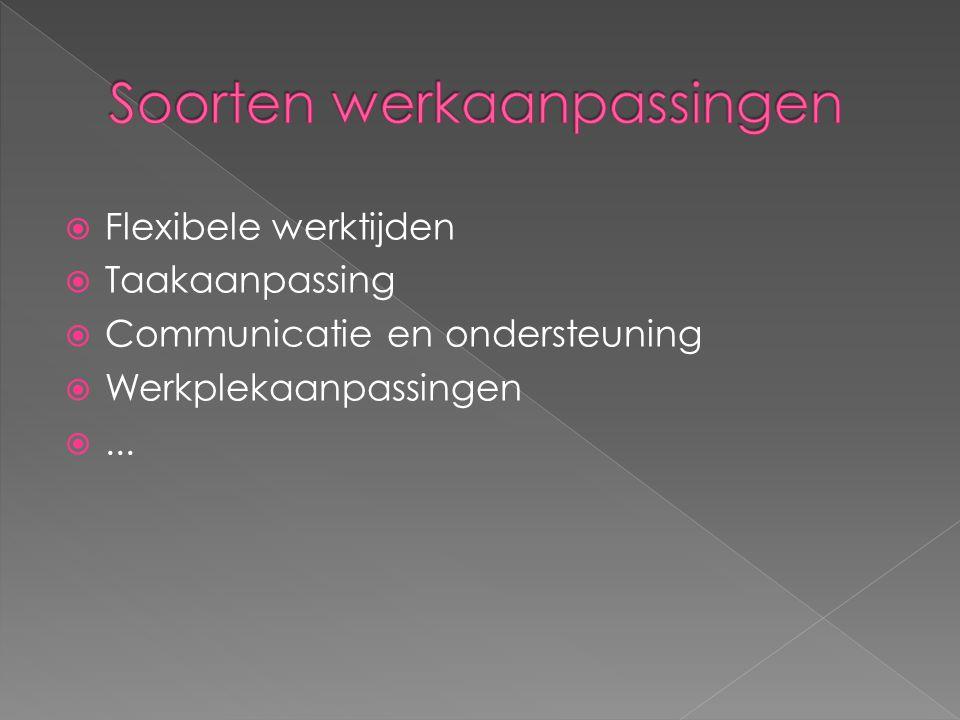  Flexibele werktijden  Taakaanpassing  Communicatie en ondersteuning  Werkplekaanpassingen ...