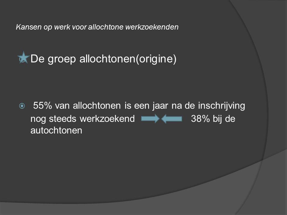 Kansen op werk voor allochtone werkzoekenden  De groep allochtonen(origine)  55% van allochtonen is een jaar na de inschrijving nog steeds werkzoekend 38% bij de autochtonen