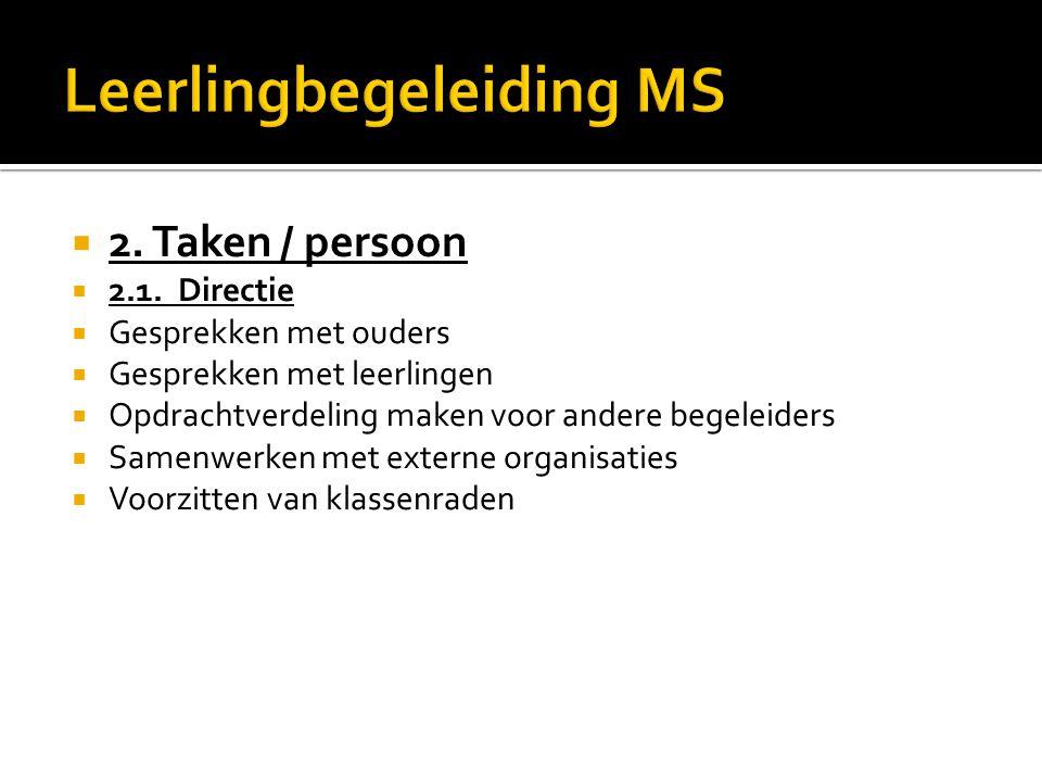 1. Begeleiders  Directie  Leerkracht voor begeleiding van leerstoornissen  Begeleider huiswerkklas  Leerlingbegeleider  Klasdirecteurs