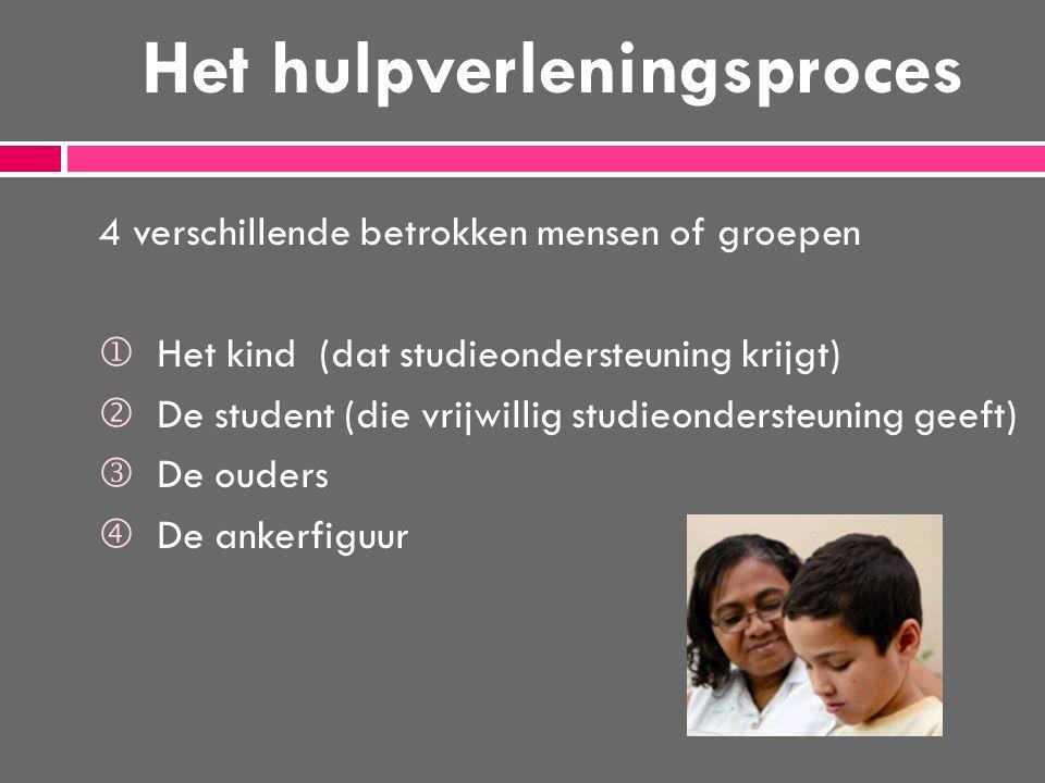 Het hulpverleningsproces 4 verschillende betrokken mensen of groepen  Het kind (dat studieondersteuning krijgt)  De student (die vrijwillig studieon