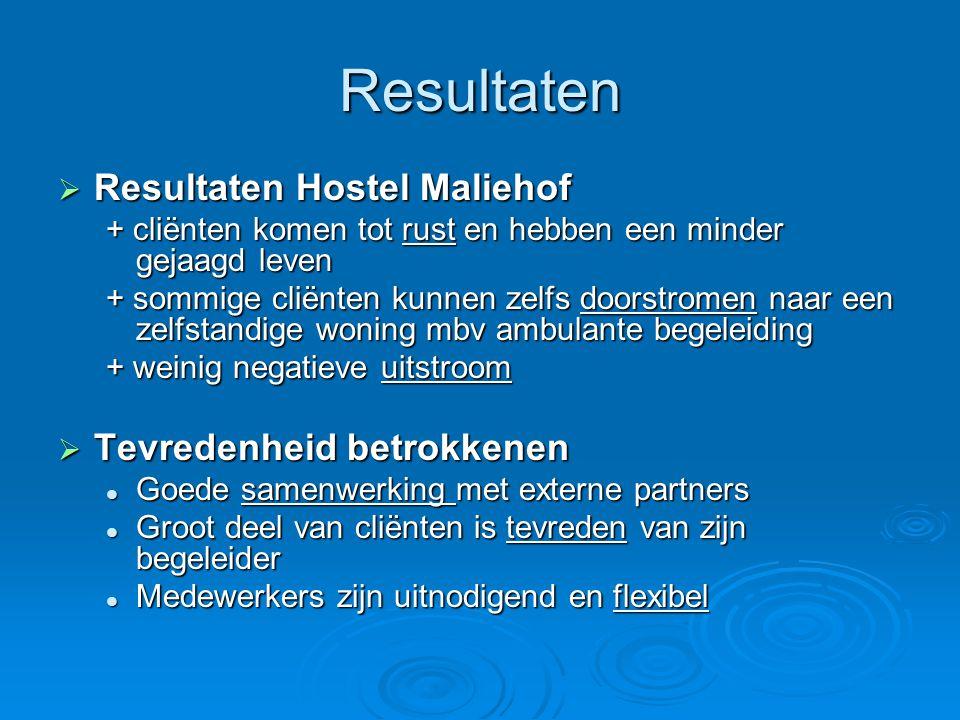 Resultaten  Resultaten Hostel Maliehof + cliënten komen tot rust en hebben een minder gejaagd leven + sommige cliënten kunnen zelfs doorstromen naar