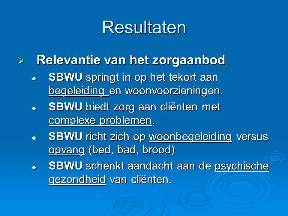 Resultaten  Relevantie van het zorgaanbod SBWU springt in op het tekort aan begeleiding en woonvoorzieningen. SBWU springt in op het tekort aan begel