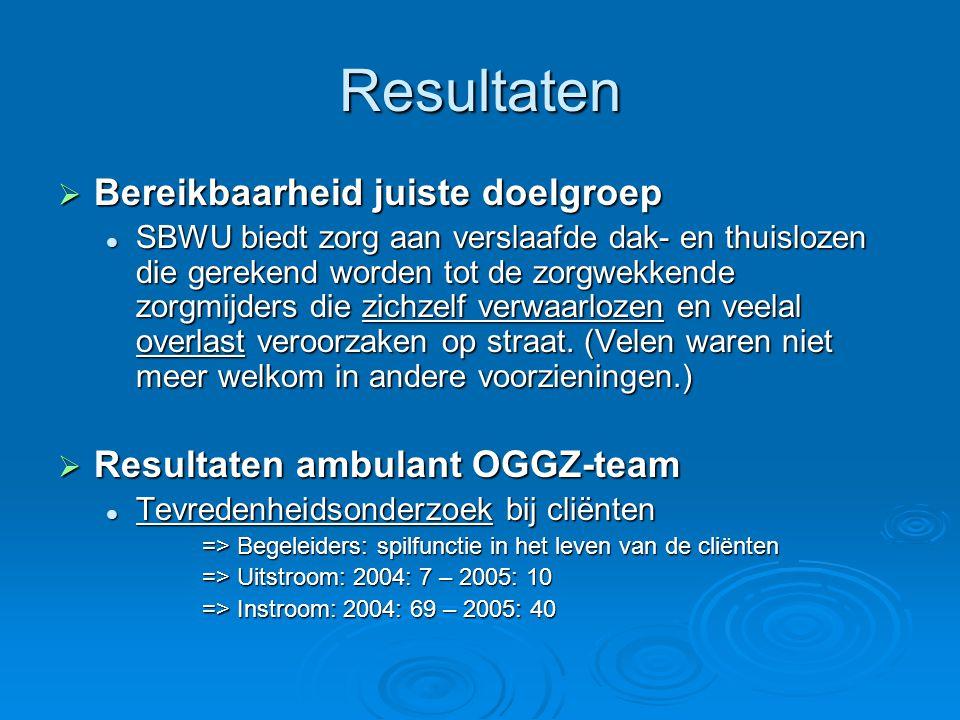 Resultaten  Bereikbaarheid juiste doelgroep SBWU biedt zorg aan verslaafde dak- en thuislozen die gerekend worden tot de zorgwekkende zorgmijders die