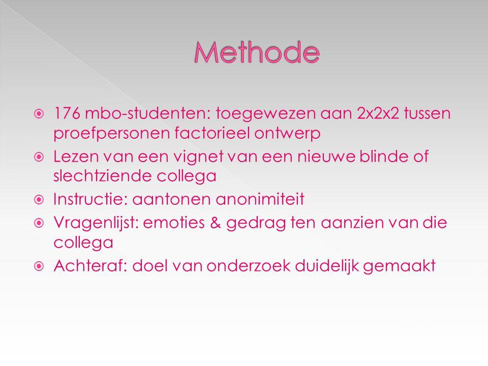  176 mbo-studenten: toegewezen aan 2x2x2 tussen proefpersonen factorieel ontwerp  Lezen van een vignet van een nieuwe blinde of slechtziende collega