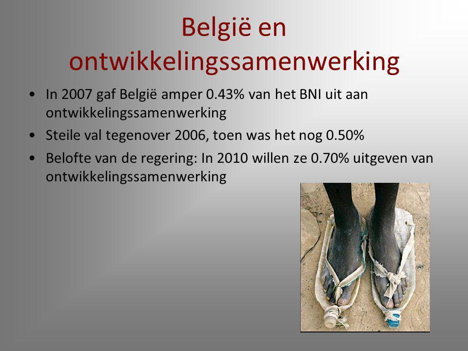 België en ontwikkelingssamenwerking In 2007 gaf België amper 0.43% van het BNI uit aan ontwikkelingssamenwerking Steile val tegenover 2006, toen was h