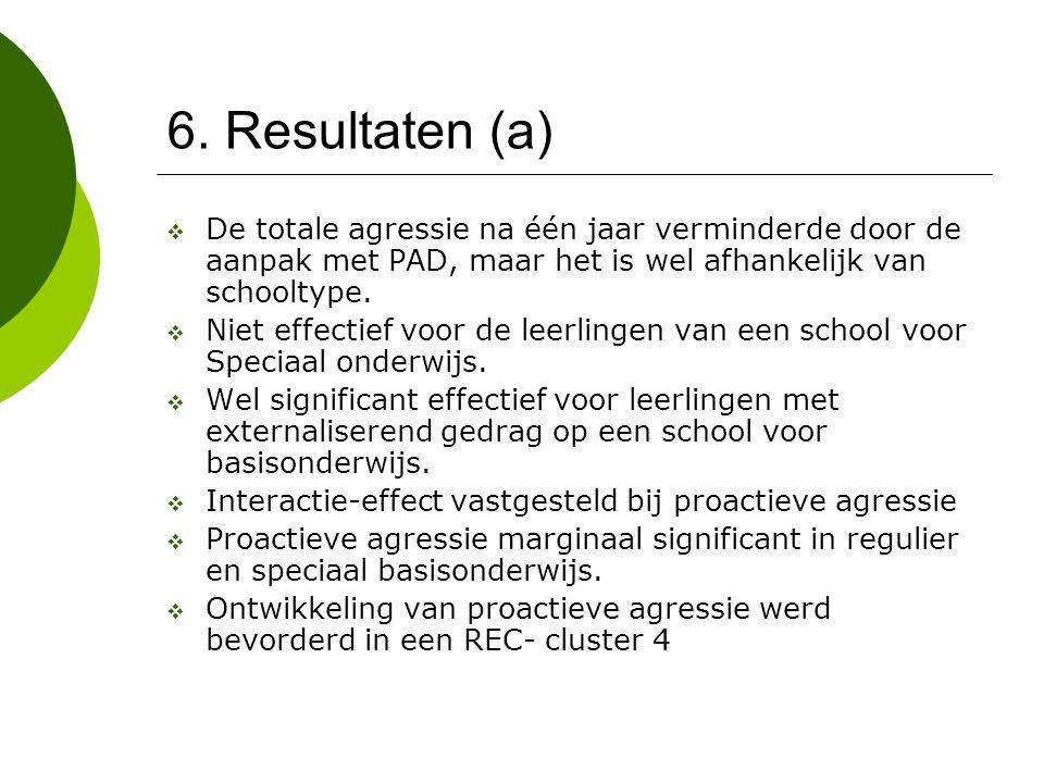6. Resultaten (a)  De totale agressie na één jaar verminderde door de aanpak met PAD, maar het is wel afhankelijk van schooltype.  Niet effectief vo