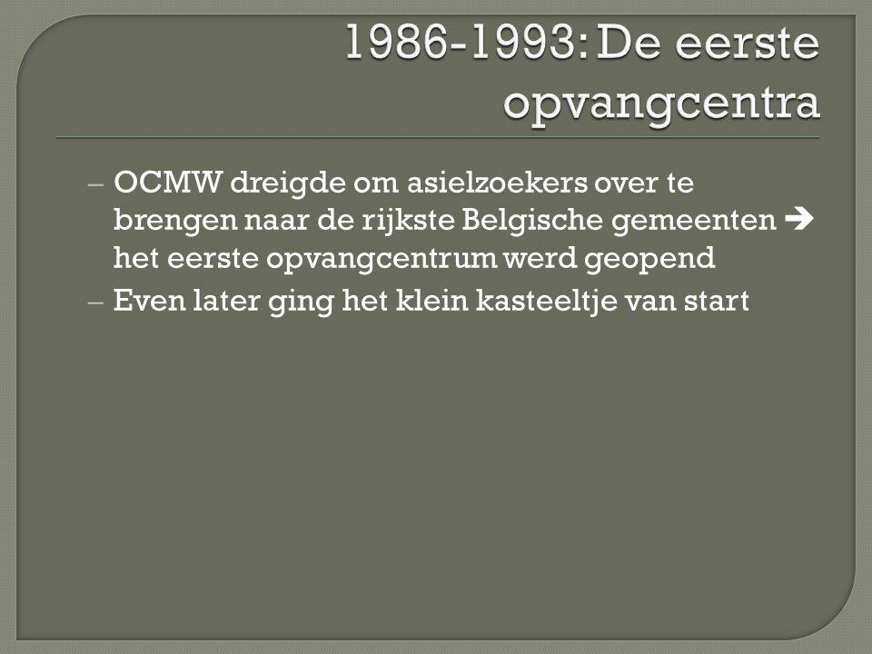 – OCMW dreigde om asielzoekers over te brengen naar de rijkste Belgische gemeenten  het eerste opvangcentrum werd geopend – Even later ging het klein