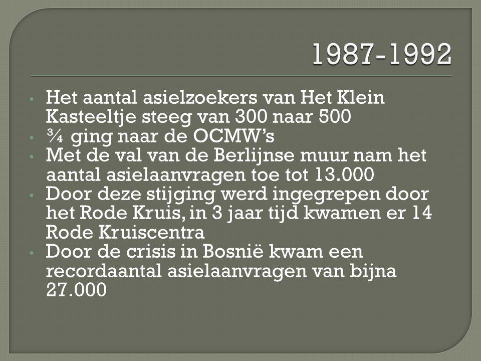 Het aantal asielzoekers van Het Klein Kasteeltje steeg van 300 naar 500 ¾ ging naar de OCMW's Met de val van de Berlijnse muur nam het aantal asielaan