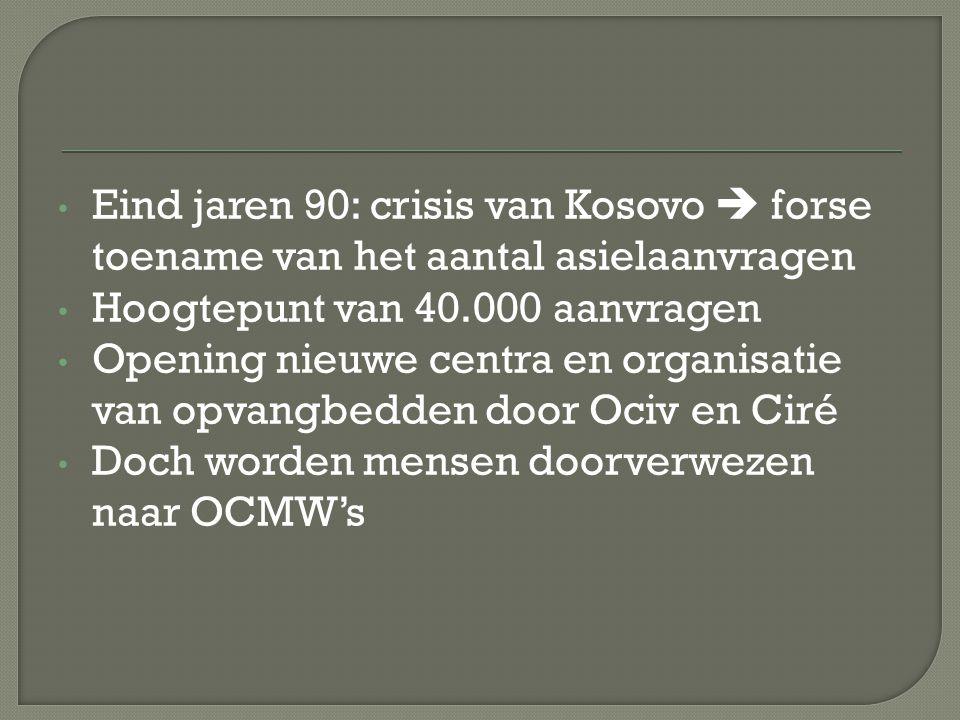 Eind jaren 90: crisis van Kosovo  forse toename van het aantal asielaanvragen Hoogtepunt van 40.000 aanvragen Opening nieuwe centra en organisatie va