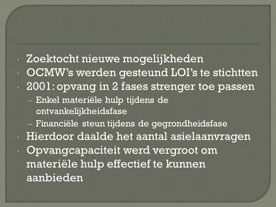 Zoektocht nieuwe mogelijkheden OCMW's werden gesteund LOI's te stichtten 2001: opvang in 2 fases strenger toe passen – Enkel materiële hulp tijdens de