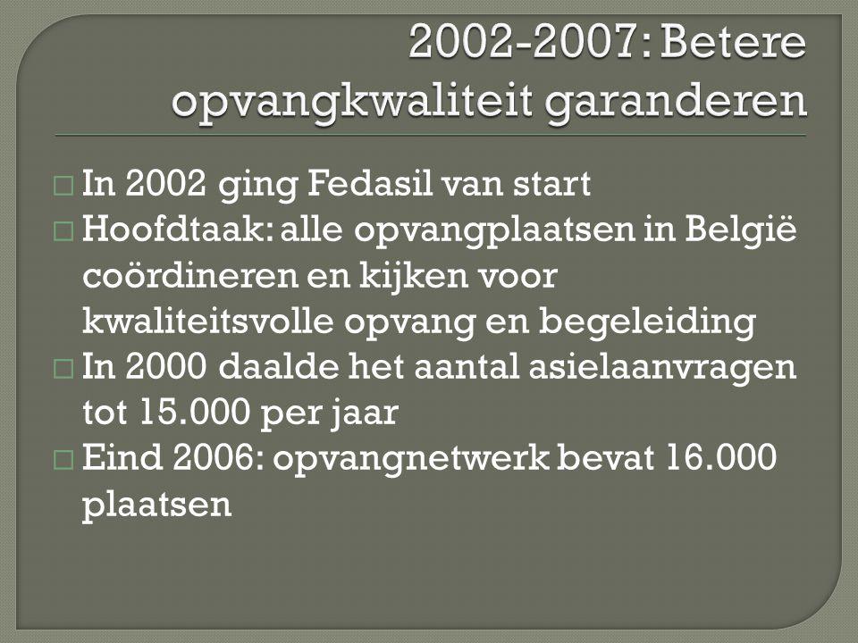  In 2002 ging Fedasil van start  Hoofdtaak: alle opvangplaatsen in België coördineren en kijken voor kwaliteitsvolle opvang en begeleiding  In 2000