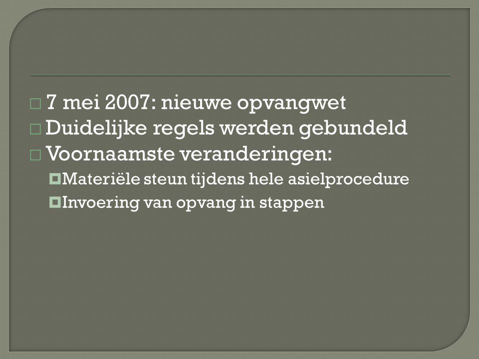  7 mei 2007: nieuwe opvangwet  Duidelijke regels werden gebundeld  Voornaamste veranderingen:  Materiële steun tijdens hele asielprocedure  Invoe