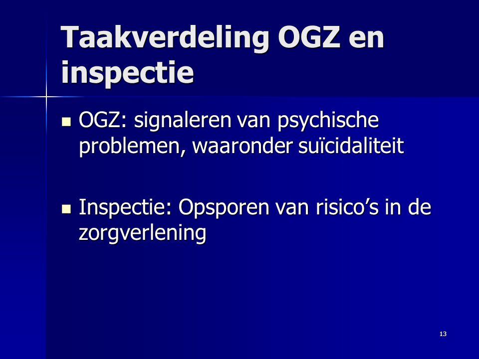 13 Taakverdeling OGZ en inspectie OGZ: signaleren van psychische problemen, waaronder suïcidaliteit OGZ: signaleren van psychische problemen, waaronder suïcidaliteit Inspectie: Opsporen van risico's in de zorgverlening Inspectie: Opsporen van risico's in de zorgverlening