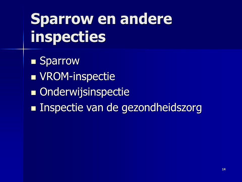 14 Sparrow en andere inspecties Sparrow Sparrow VROM-inspectie VROM-inspectie Onderwijsinspectie Onderwijsinspectie Inspectie van de gezondheidszorg Inspectie van de gezondheidszorg