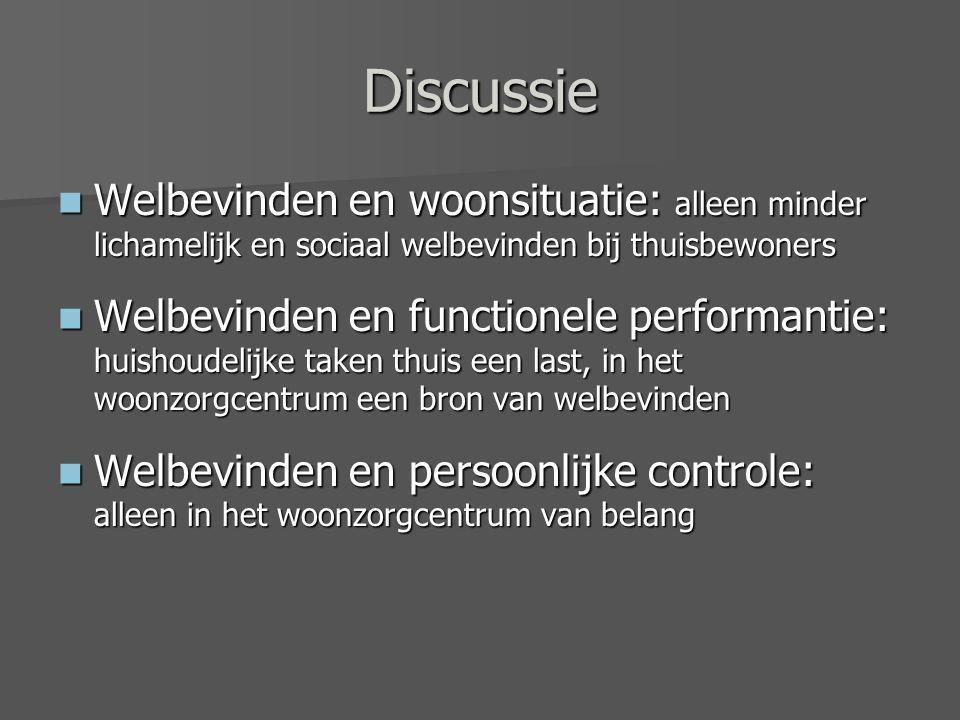 Discussie Welbevinden en woonsituatie: alleen minder lichamelijk en sociaal welbevinden bij thuisbewoners Welbevinden en woonsituatie: alleen minder lichamelijk en sociaal welbevinden bij thuisbewoners Welbevinden en functionele performantie: huishoudelijke taken thuis een last, in het woonzorgcentrum een bron van welbevinden Welbevinden en functionele performantie: huishoudelijke taken thuis een last, in het woonzorgcentrum een bron van welbevinden Welbevinden en persoonlijke controle: alleen in het woonzorgcentrum van belang Welbevinden en persoonlijke controle: alleen in het woonzorgcentrum van belang