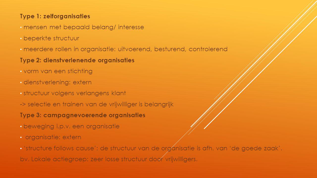 Type 1: zelforganisaties mensen met bepaald belang/ interesse beperkte structuur meerdere rollen in organisatie: uitvoerend, besturend, controlerend Type 2: dienstverlenende organisaties vorm van een stichting dienstverlening: extern structuur volgens verlangens klant -> selectie en trainen van de vrijwilliger is belangrijk Type 3: campagnevoerende organisaties beweging i.p.v.