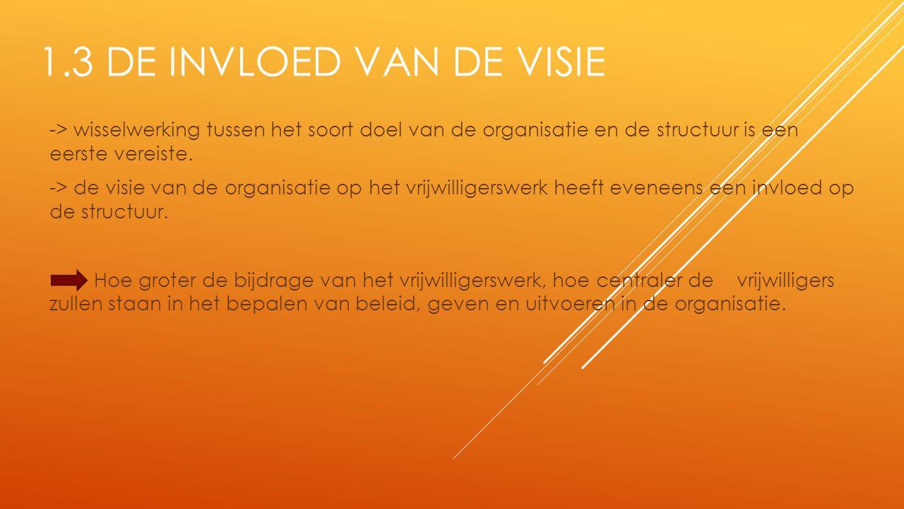 1.3 DE INVLOED VAN DE VISIE -> wisselwerking tussen het soort doel van de organisatie en de structuur is een eerste vereiste.