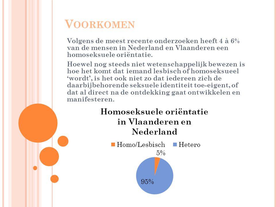 V OORKOMEN Volgens de meest recente onderzoeken heeft 4 à 6% van de mensen in Nederland en Vlaanderen een homoseksuele oriëntatie.