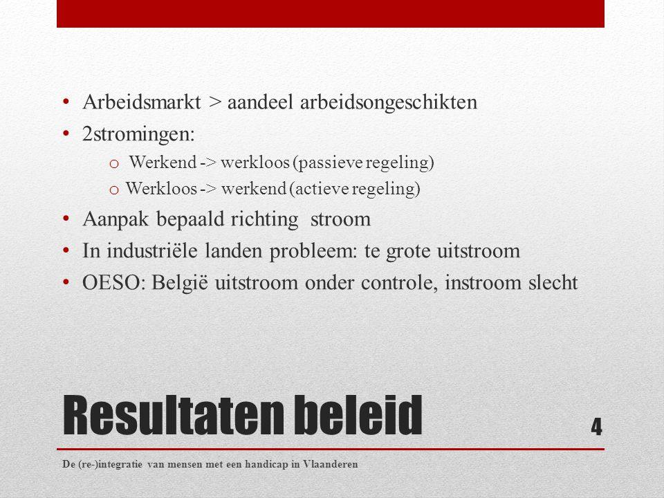 Resultaten beleid Arbeidsmarkt > aandeel arbeidsongeschikten 2stromingen: o Werkend -> werkloos (passieve regeling) o Werkloos -> werkend (actieve regeling) Aanpak bepaald richting stroom In industriële landen probleem: te grote uitstroom OESO: België uitstroom onder controle, instroom slecht De (re-)integratie van mensen met een handicap in Vlaanderen 4