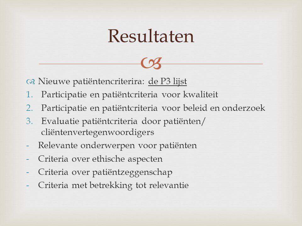   Nieuwe patiëntencriterira: de P3 lijst 1.Participatie en patiëntcriteria voor kwaliteit 2.Participatie en patiëntcriteria voor beleid en onderzoek 3.Evaluatie patiëntcriteria door patiënten/ cliëntenvertegenwoordigers -Relevante onderwerpen voor patiënten -Criteria over ethische aspecten -Criteria over patiëntzeggenschap -Criteria met betrekking tot relevantie Resultaten
