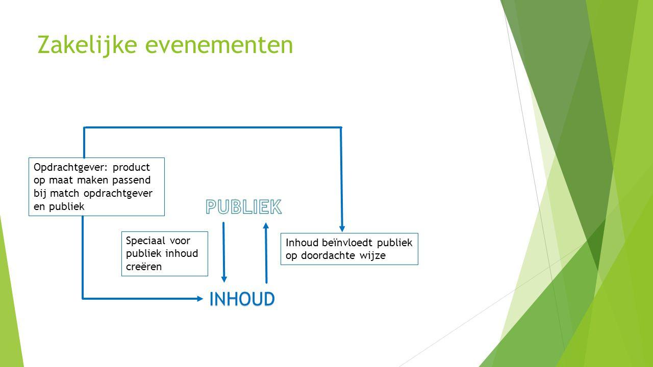 Zakelijke evenementen INHOUD Speciaal voor publiek inhoud creëren Inhoud beïnvloedt publiek op doordachte wijze Opdrachtgever: product op maat maken p
