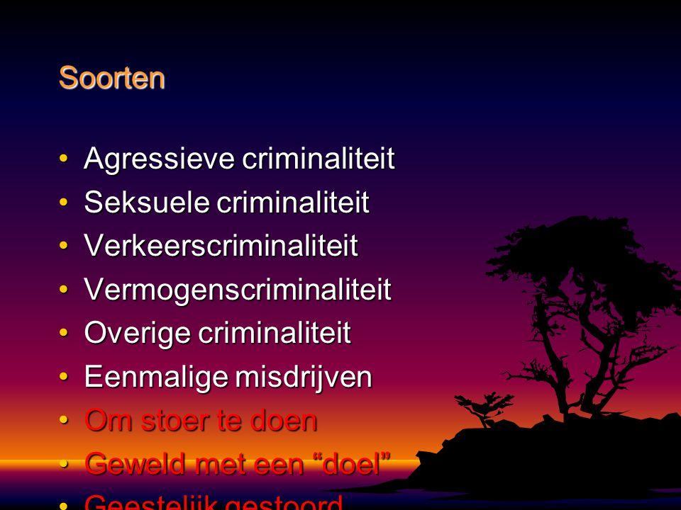 Agressieve criminaliteitAgressieve criminaliteit Seksuele criminaliteitSeksuele criminaliteit VerkeerscriminaliteitVerkeerscriminaliteit Vermogenscrim