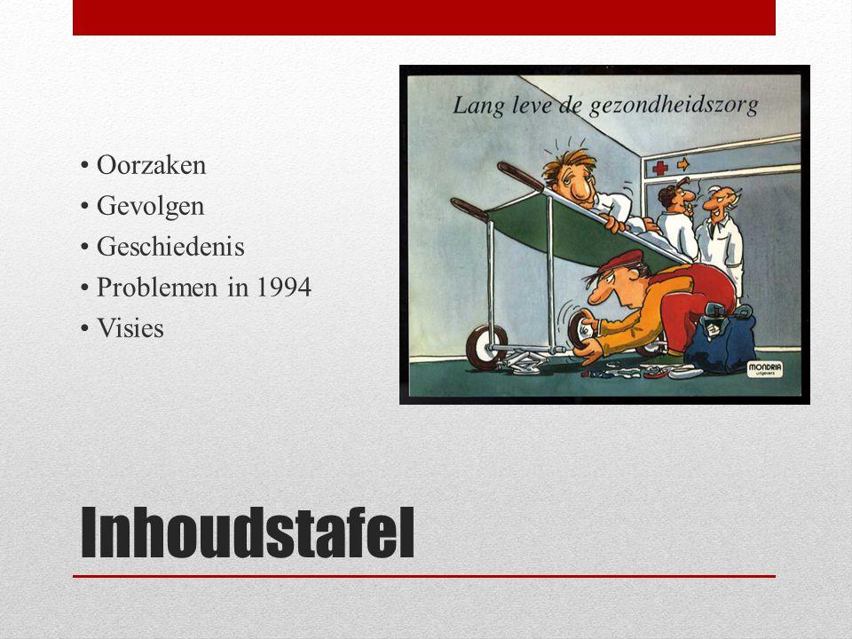 Inhoudstafel Oorzaken Gevolgen Geschiedenis Problemen in 1994 Visies