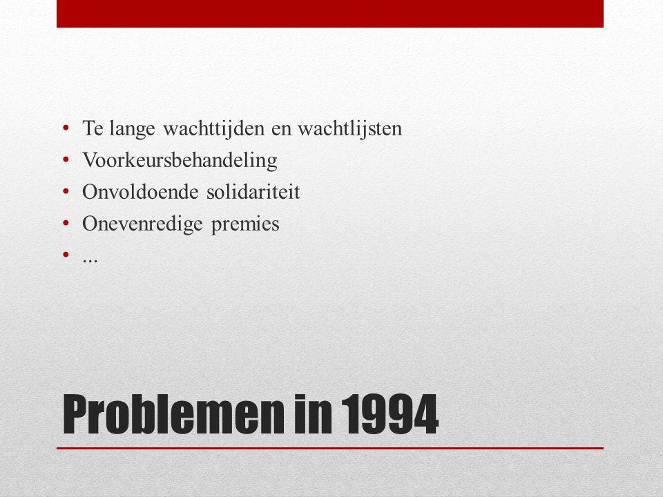 Problemen in 1994 Te lange wachttijden en wachtlijsten Voorkeursbehandeling Onvoldoende solidariteit Onevenredige premies...